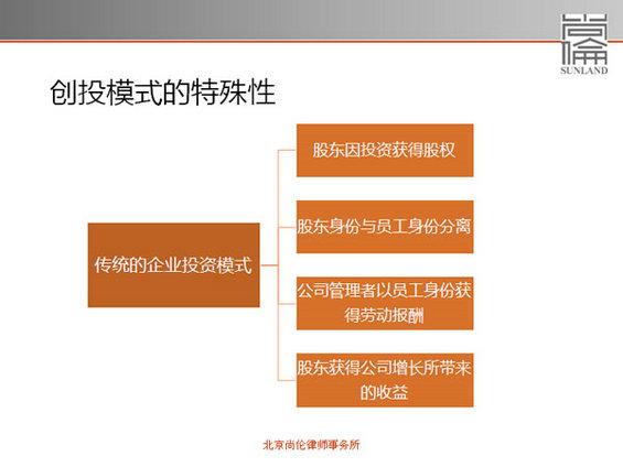 chuangtou1 图解创始人如何设置公司股权结构