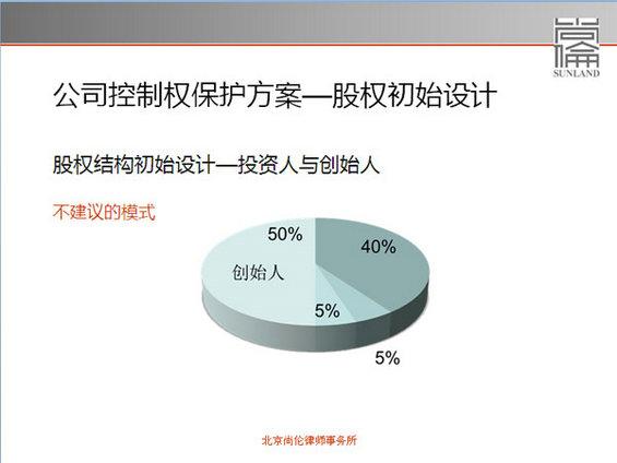 chuangtou4 图解创始人如何设置公司股权结构