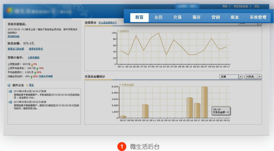 weishenghuo2 新版微生活会员提供五大核心功能