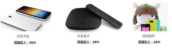 xiaomi3 小米产品营销及产品分析
