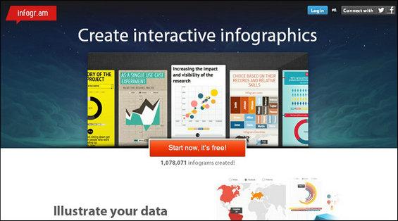 xinxi4 9个功能强大的信息图制作网站