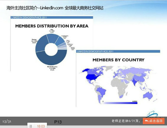 132 外贸电商营销  海外社区营销入门
