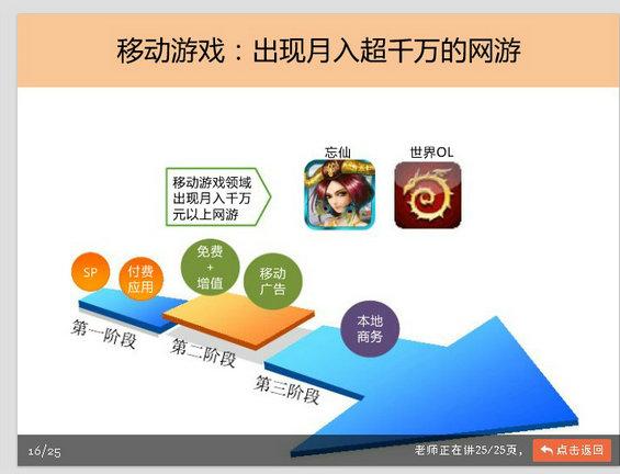 15 移动互联网2013年大趋势