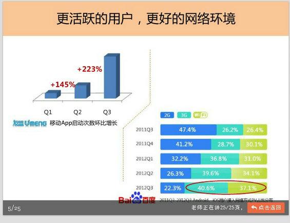 43 移动互联网2013年大趋势