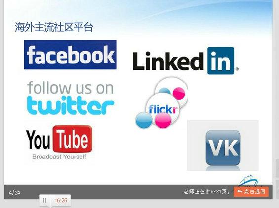 44 外贸电商营销  海外社区营销入门