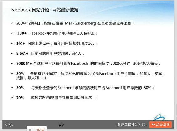 74 外贸电商营销  海外社区营销入门