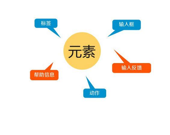 biao2 表单设计5大元素