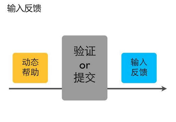 biao26 表单设计5大元素