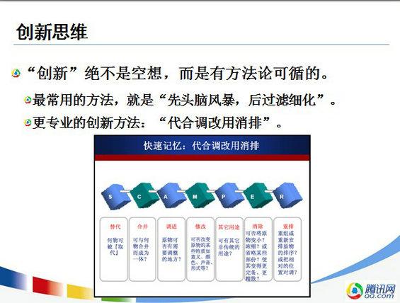 chanpin26 从产品经理的视角解析腾讯的产品运营