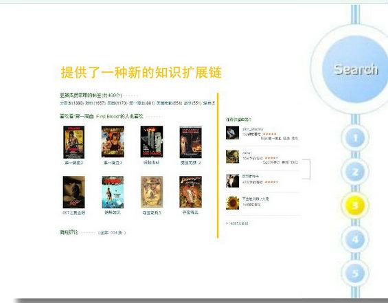 douban10 图解豆瓣网运营分析