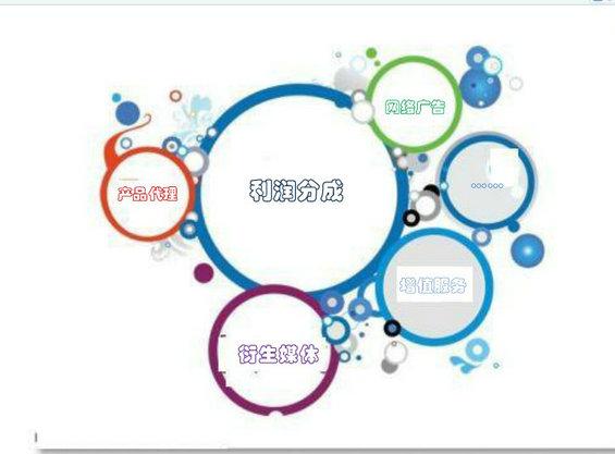 douban6 图解豆瓣网运营分析