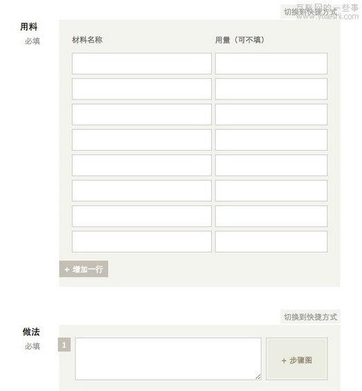 shequ22 内容社区设计之内容生产