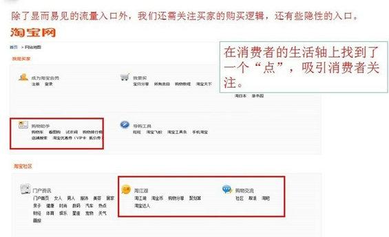 taobao5 淘宝流量的主要来源及流量