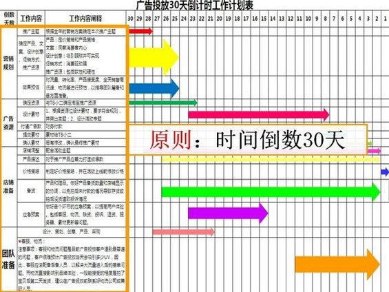 taobao6 淘宝流量的主要来源及流量
