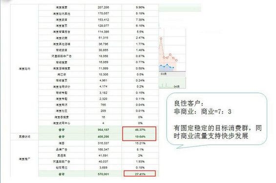 taobao8 淘宝流量的主要来源及流量