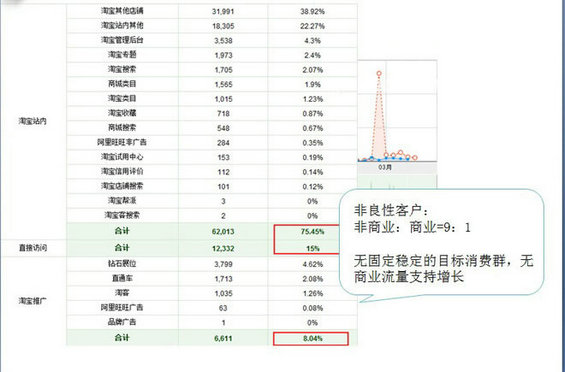 taobao9 淘宝流量的主要来源及流量