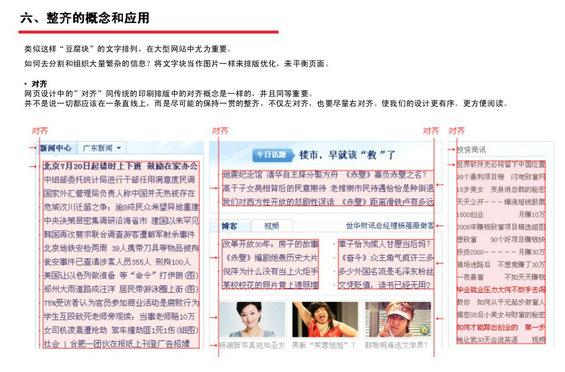 tengxun22 腾讯网Web页面设计规范
