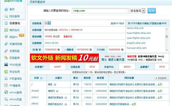 wangluoyingxiao6 快速获得准确关键词的方法总结