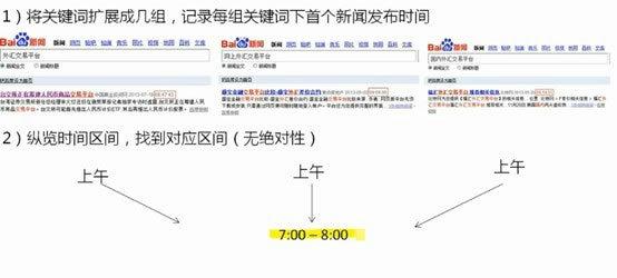 xinwengao4 新闻稿优化三部曲