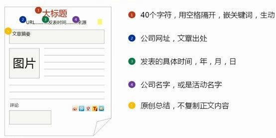 xinwengao6 新闻稿优化三部曲
