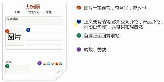 xinwengao7 新闻稿优化三部曲