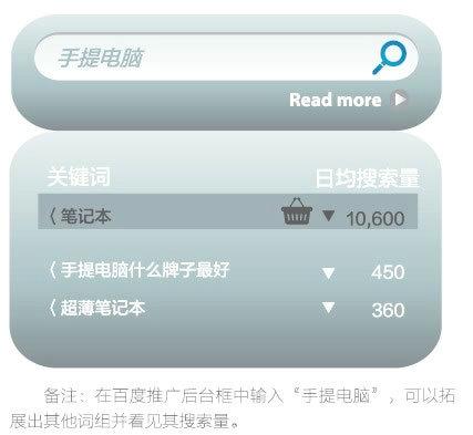 xuanci 海量关键词优化策略:挖词,选词,布词