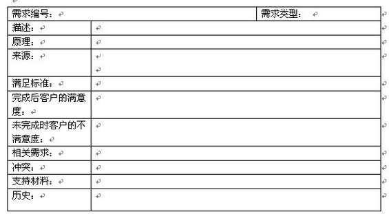 xuqiu4 互联网产品设计之需求管理