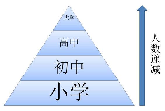 zaixianjiaoyu3 互联网教育,未来当有这10个特质