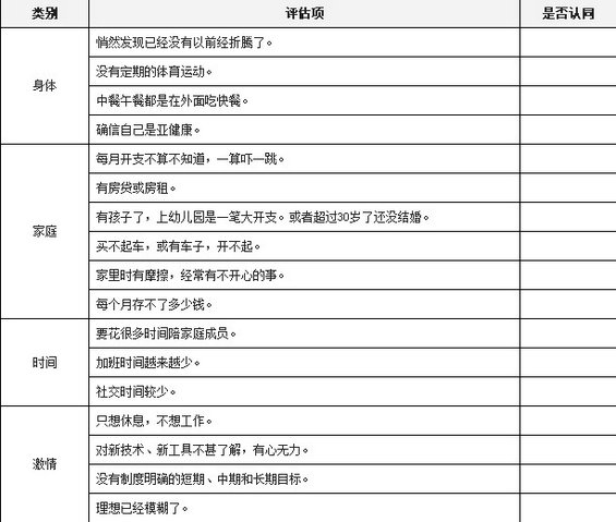 chengxuyuan1 从程序员到项目经理(一)