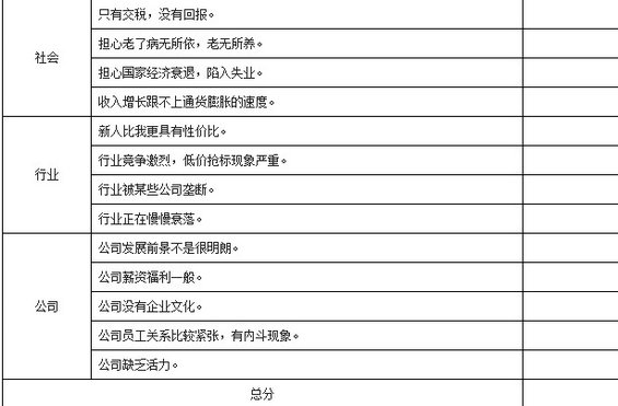chengxuyuan2 从程序员到项目经理(一)