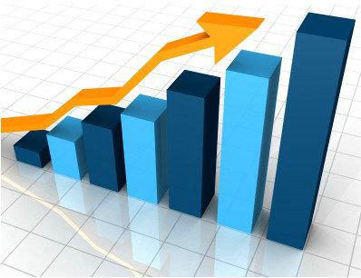 网站数据分析:流量分析的四项指标