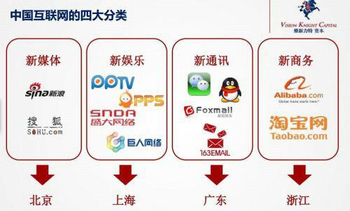 weizhe2 卫哲:看懂85后,你就看懂了电商的未来