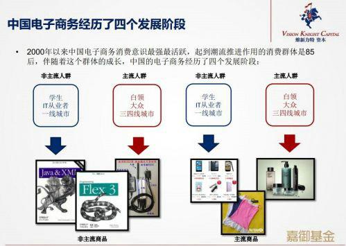 weizhe3 卫哲:看懂85后,你就看懂了电商的未来