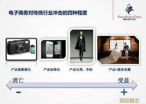 weizhe6 卫哲:看懂85后,你就看懂了电商的未来