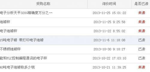 b2byingxiao2 B2B网站的几种营销方法