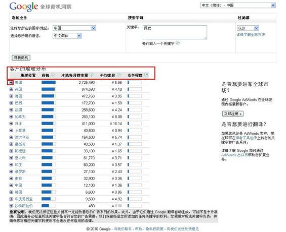 google7 如何利用Google工具+海关数据开发海外市场