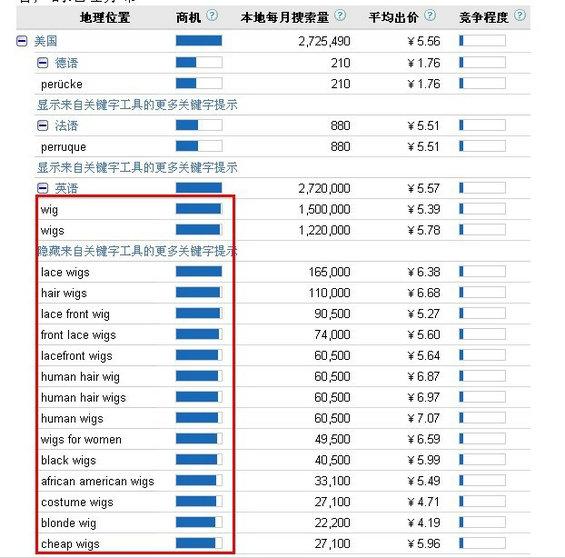 google8 如何利用Google工具+海关数据开发海外市场