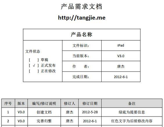 prd10 产品需求文档的写作(四) – 撰写文档(PRD文档)