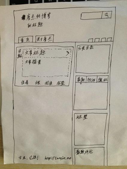 prd7 产品需求文档的写作(三)–原型设计(手绘原型,灰模原型,交互原型)