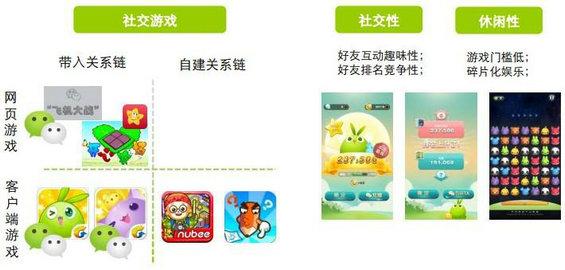 weixinshangyehua2 微信商业化模式探讨