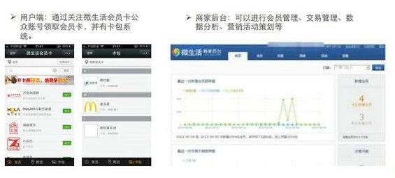 weixinshangyehua3 微信商业化模式探讨