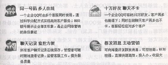 B2BHANGYE8 第七章QQ、MSN、阿里旺旺等即时通讯工具推广方法