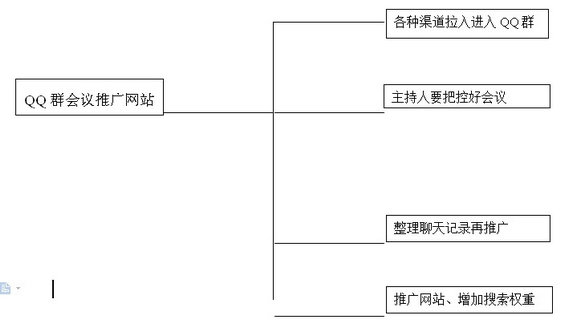 b2bhangye9 第七章QQ、MSN、阿里旺旺等即时通讯工具推广方法