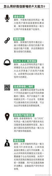 weixin21 微信抄淘宝后路,对企业来说,微信是什么?
