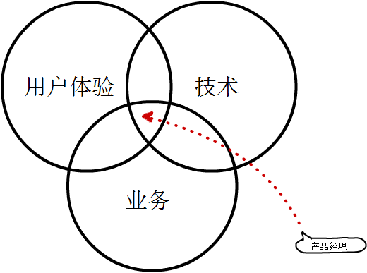 chanpinjingli9 优秀产品经理指南