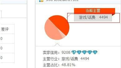 taobao17 新手做淘宝必须了解的常犯错误