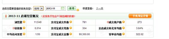 taobaochanpin12 好的产品+好的运营=销量