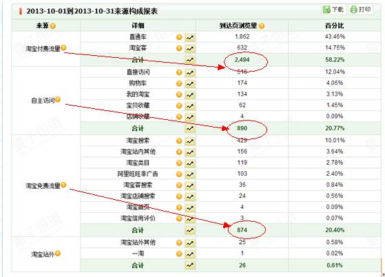 taobaochanpin3 好的产品+好的运营=销量