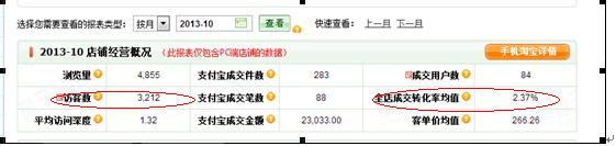 taobaochanpin4 好的产品+好的运营=销量