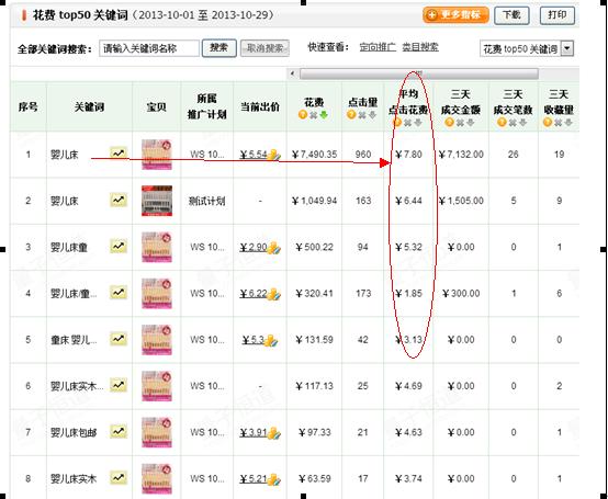 taobaochanpin6 好的产品+好的运营=销量